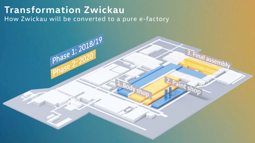 Volkswagen fabriek Zwickau productie VW ID3