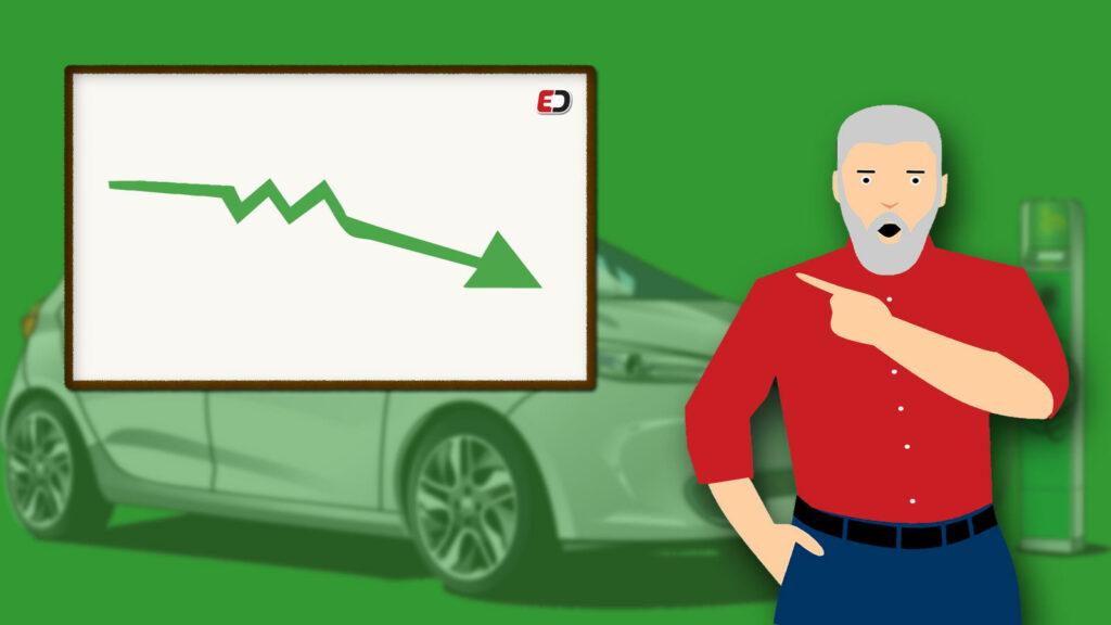 Elektrische auto's cijfers april 2020