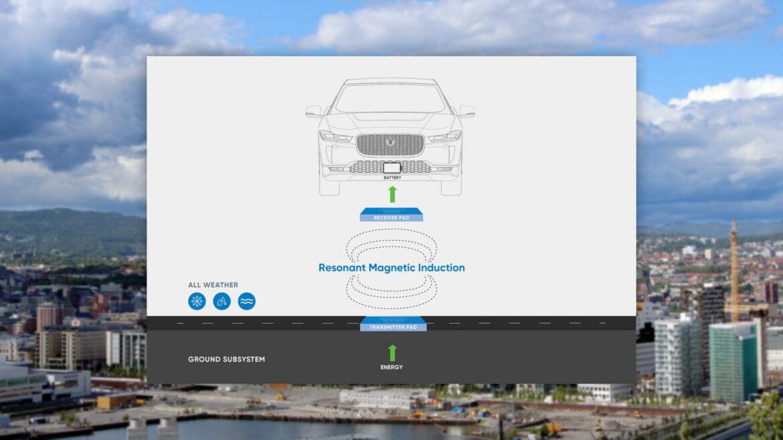 Elektrische taxi's draadloos laden Oslo oplossing