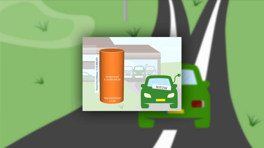subsidie elektrische auto's budget op