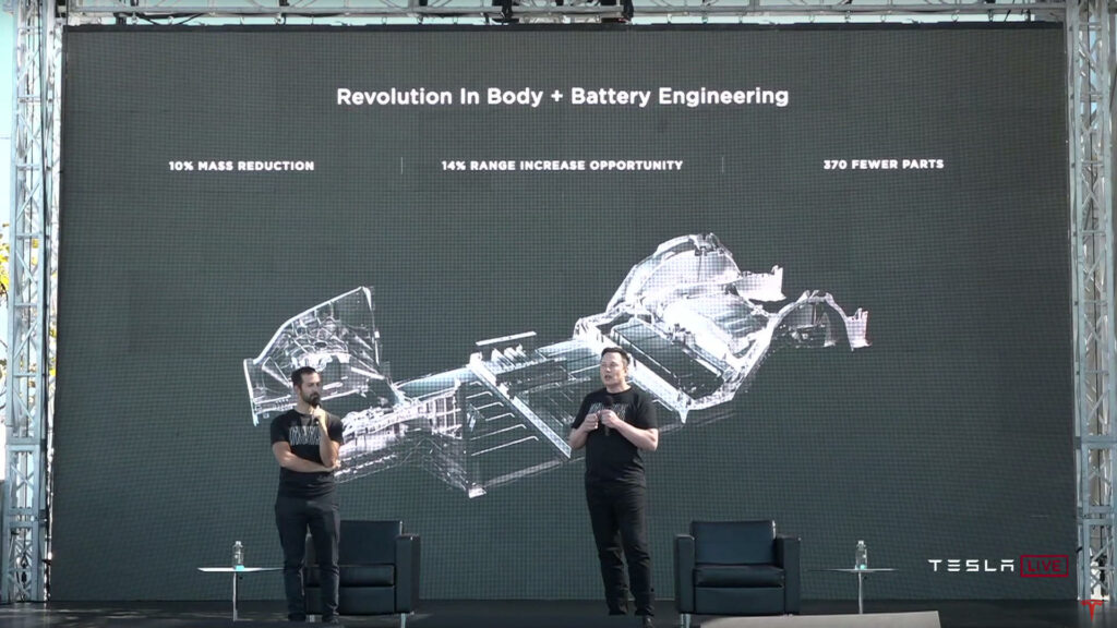 Tesla Battery Day chassis en accu