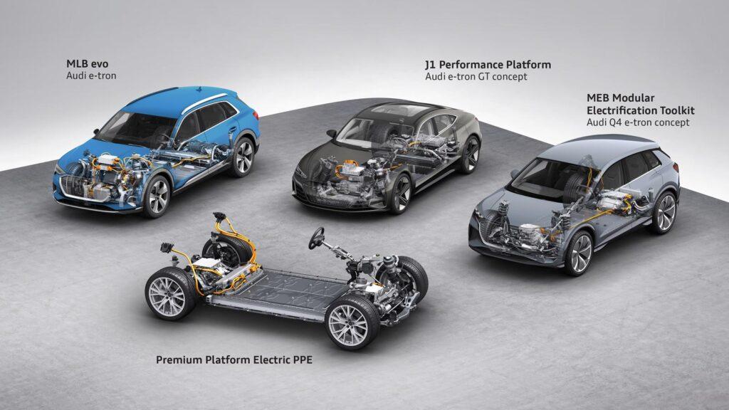 Audi Porsche PPE platform