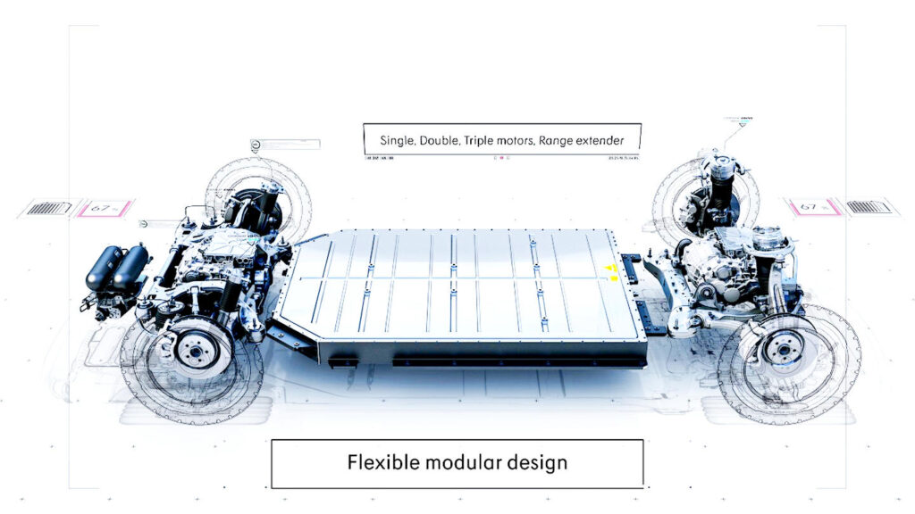 Baidu Geely Jidu Auto SEA platform